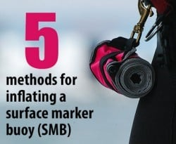 methods for inflating smb